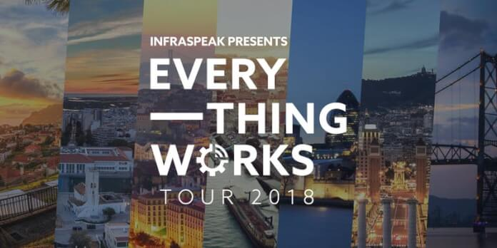 Everything Works Tour
