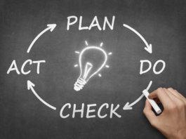 O Ciclo PDCA consiste em: planejar, fazer, checar e agir diante de alguma situação