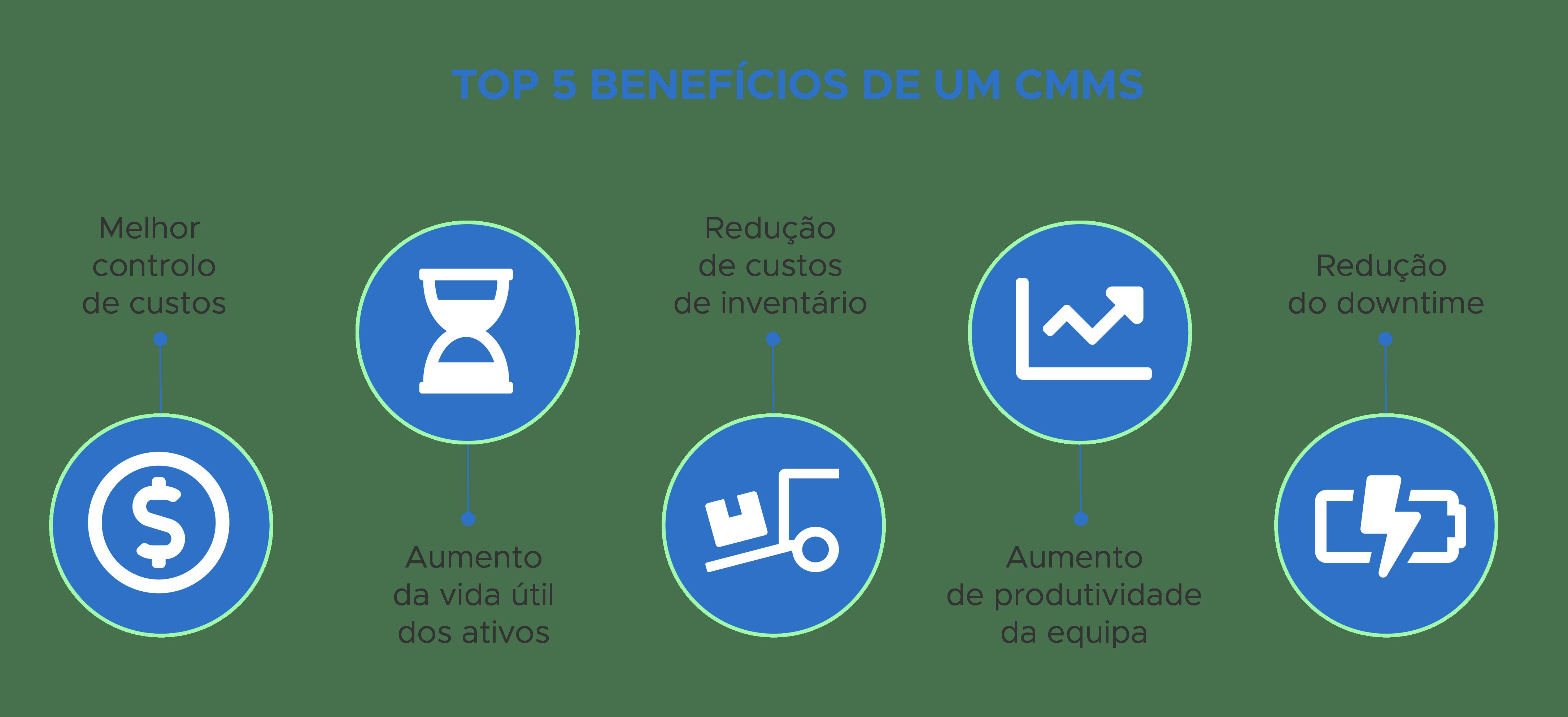 Principais vantagens de um CMMS