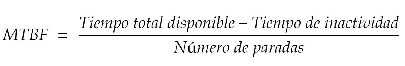 Fórmula del MTBF