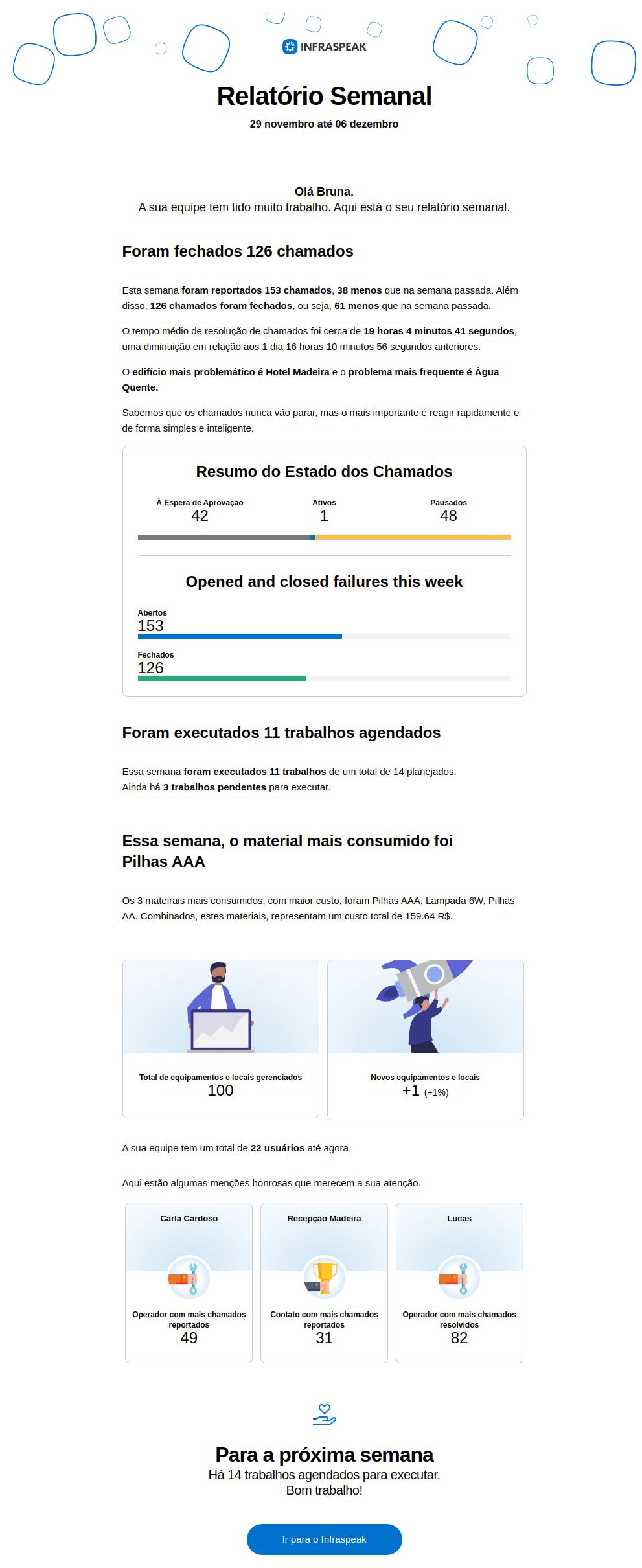 Relatório Semanal Inteligência Artificial Infraspeak