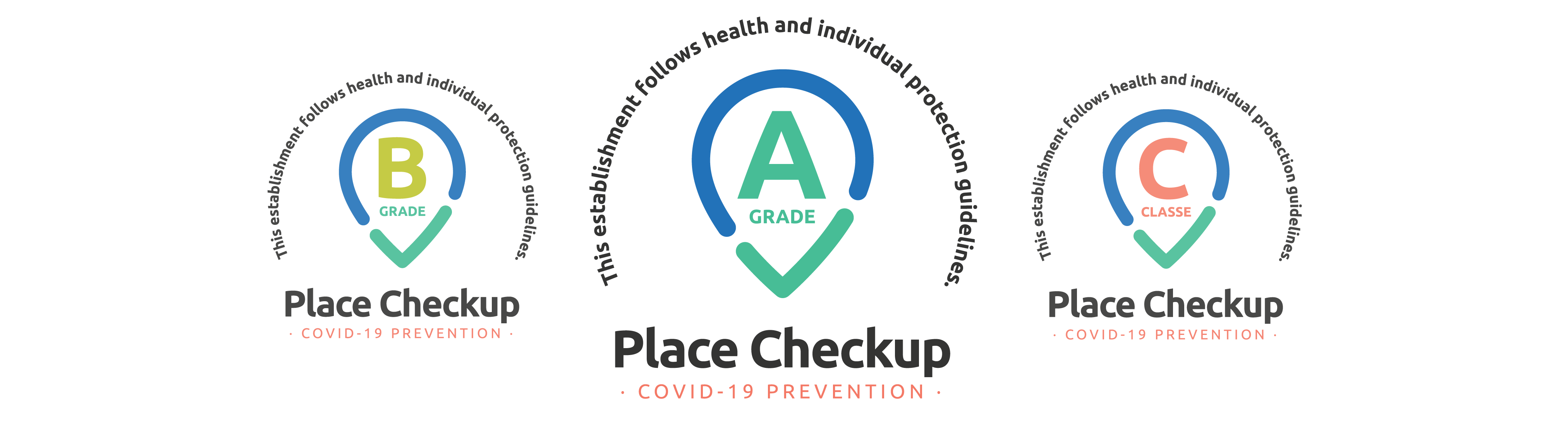 Place Checkup badges for COVID-19 Prevention grade A, B and C