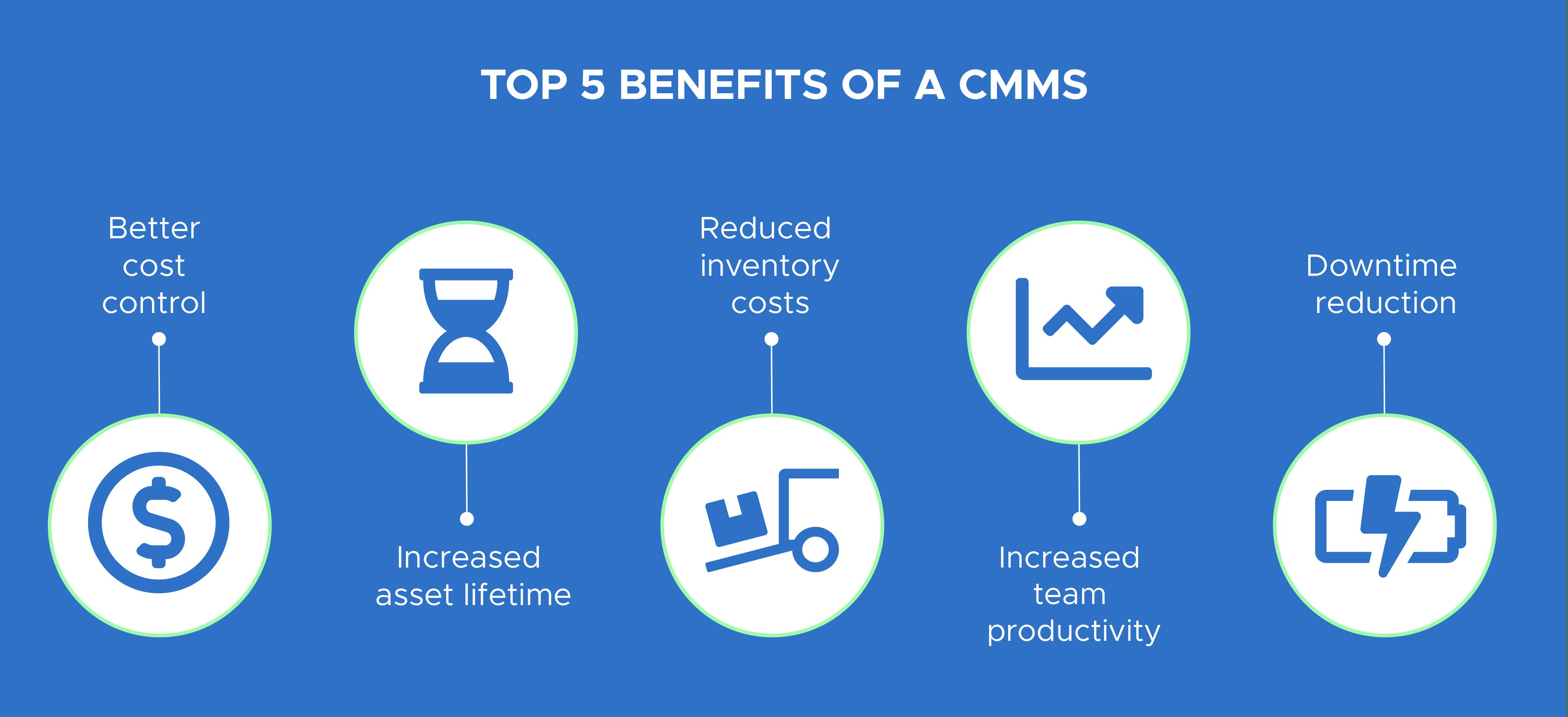 Advantages of a CMMS